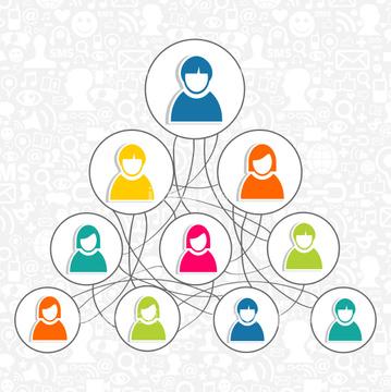 Image result for social network diversity