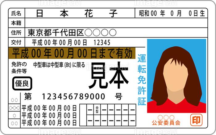 運転免許証】の画像素材(10047968)   イラスト素材ならイメージナビ